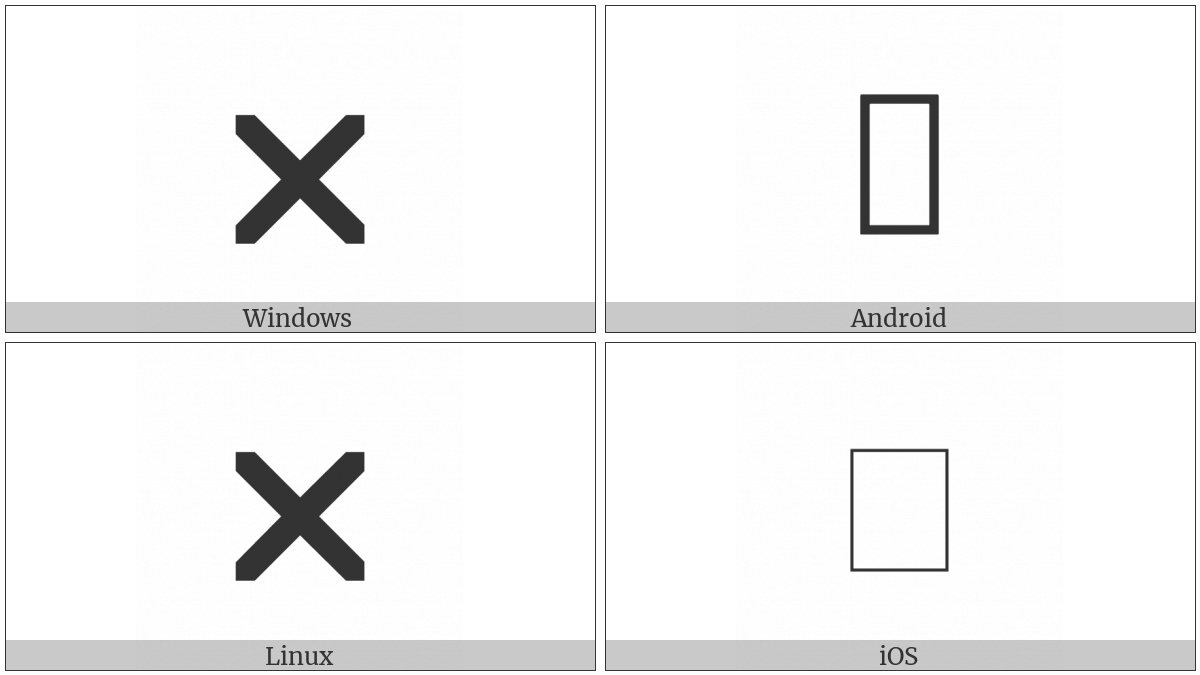 Cancellation X on various operating systems