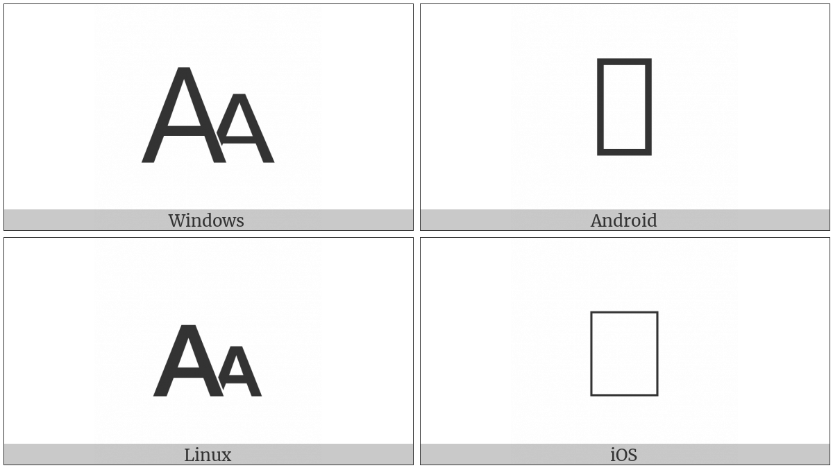 Decrease Font Size Symbol on various operating systems
