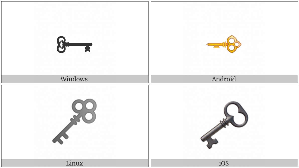 Old Key on various operating systems