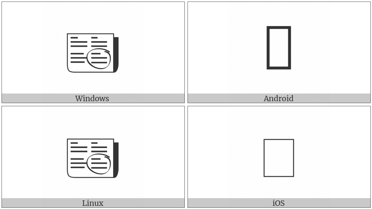 Page With Circled Text on various operating systems