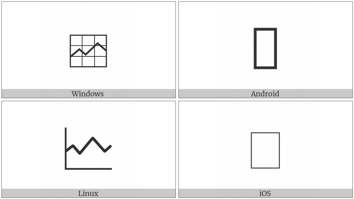 Stock Chart on various operating systems