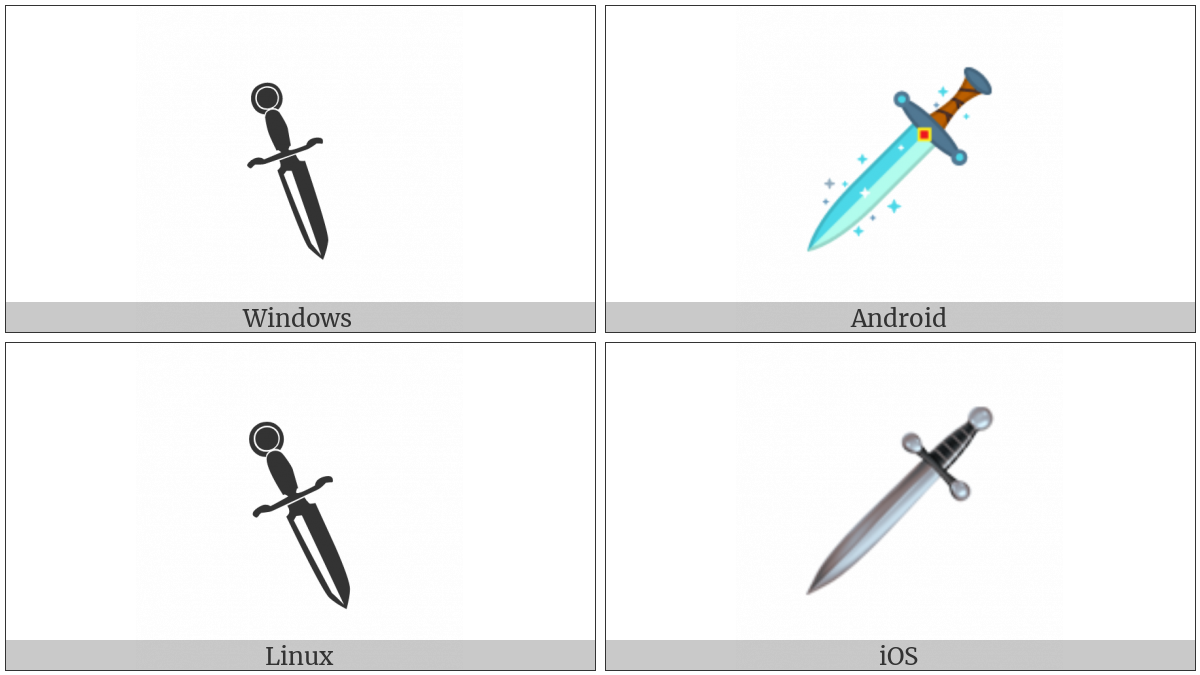 Dagger Knife on various operating systems