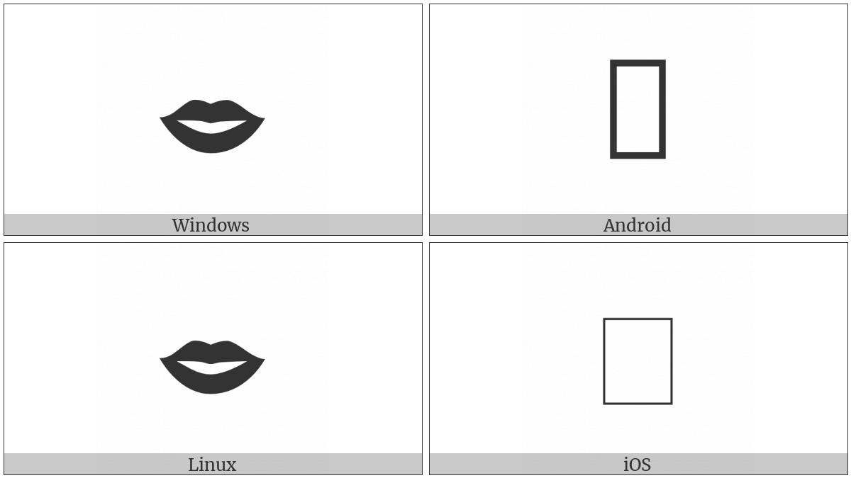 Lips on various operating systems