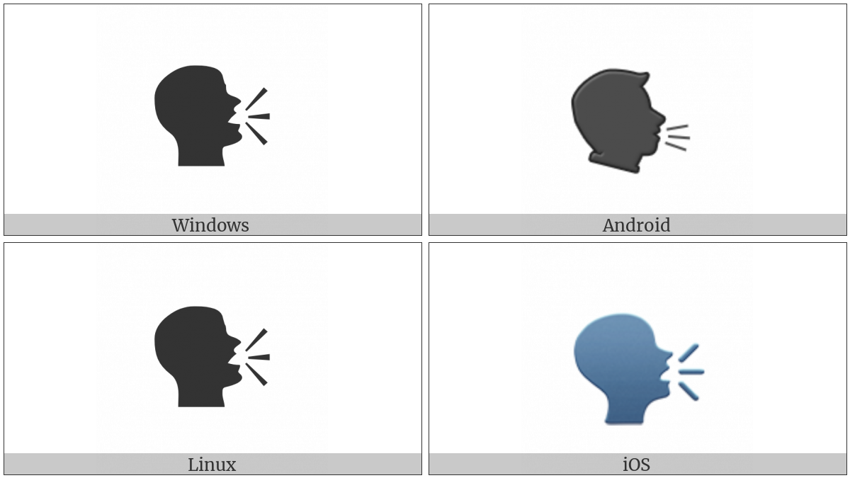 Speaking Head In Silhouette on various operating systems