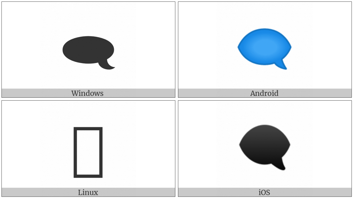 Left Speech Bubble on various operating systems