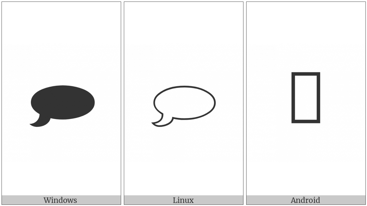 Right Speech Bubble on various operating systems