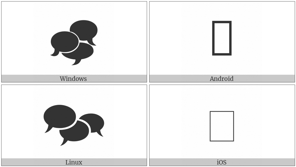 Three Speech Bubbles on various operating systems