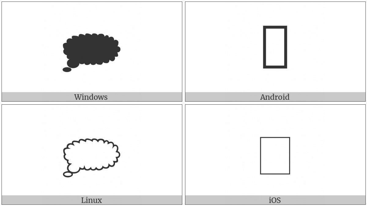 Right Thought Bubble on various operating systems