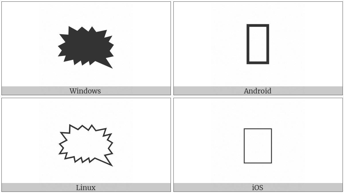 Left Anger Bubble on various operating systems