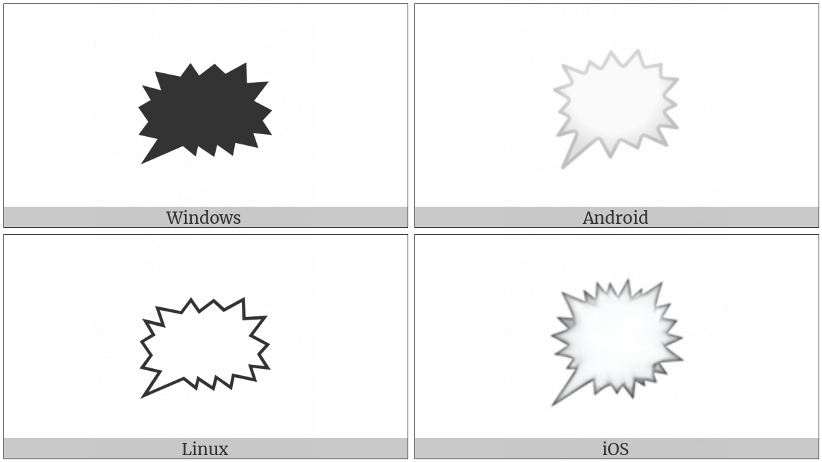 Right Anger Bubble on various operating systems