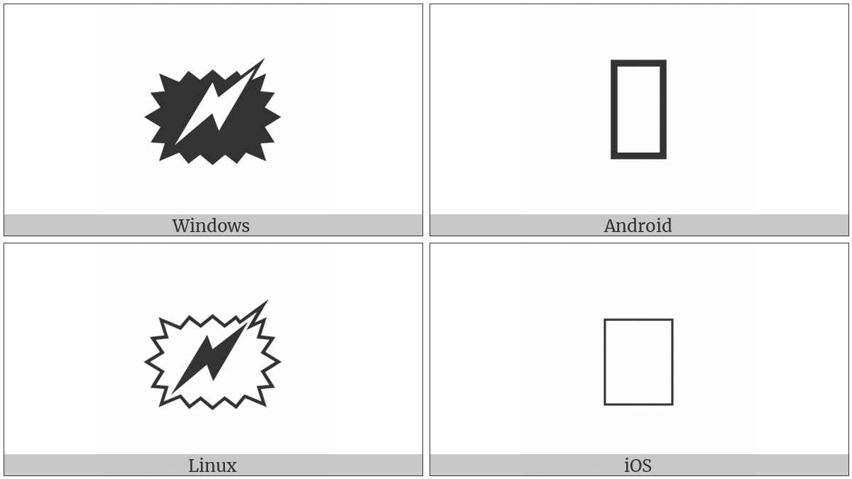 Lightning Mood Bubble on various operating systems