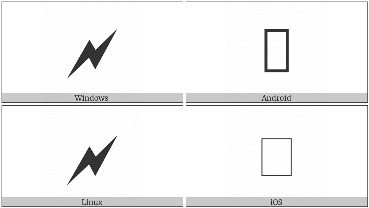 Lightning Mood on various operating systems