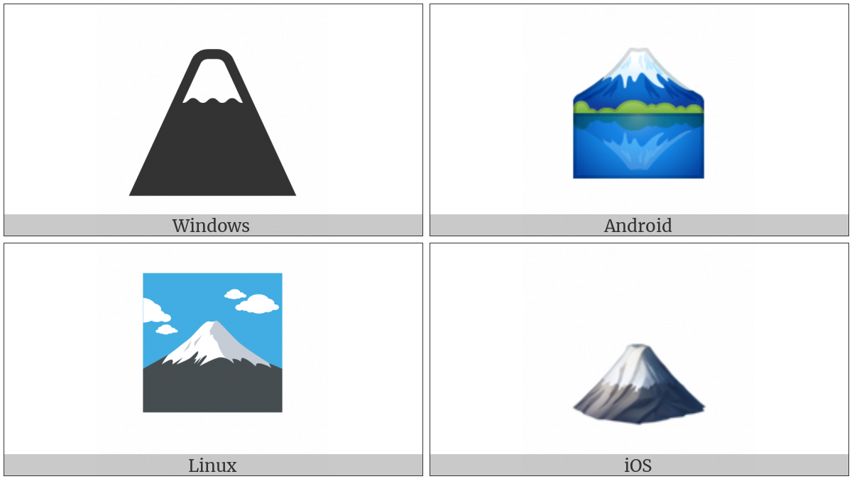 Mount Fuji on various operating systems