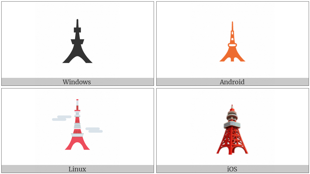 Tokyo Tower on various operating systems