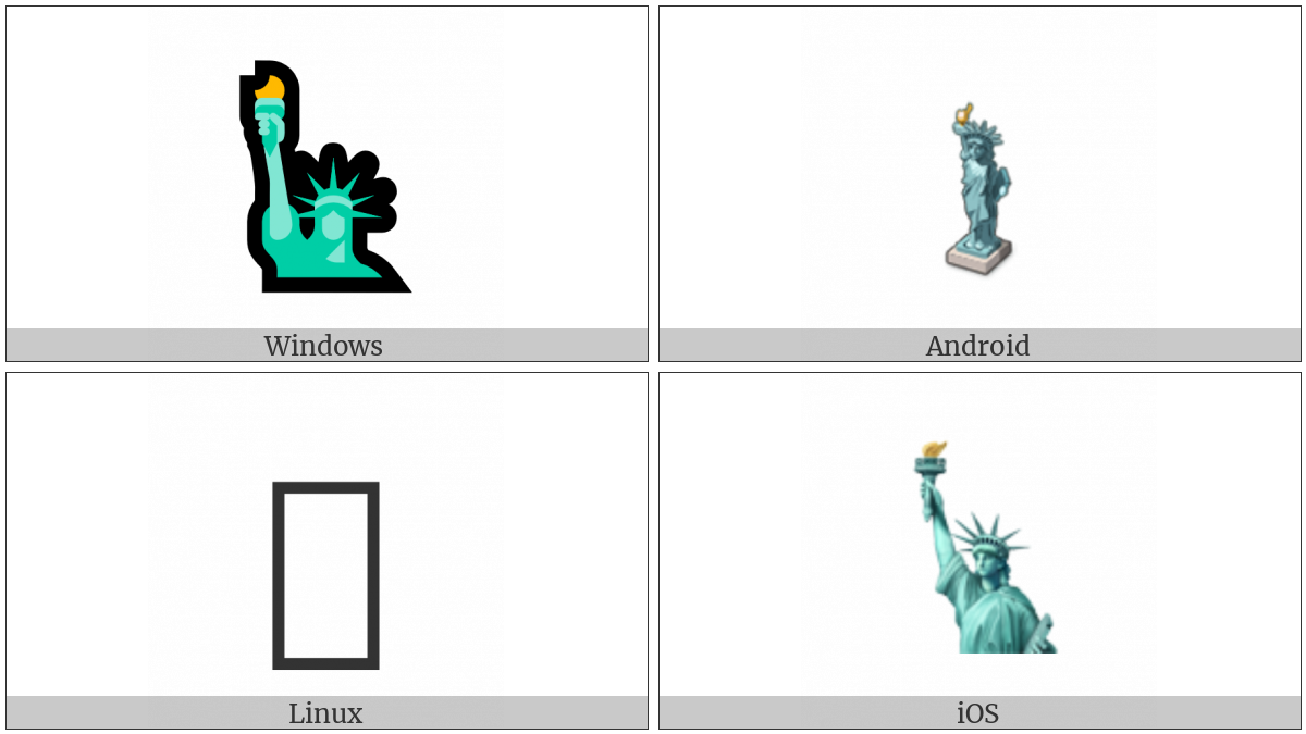 Statue Of Liberty on various operating systems