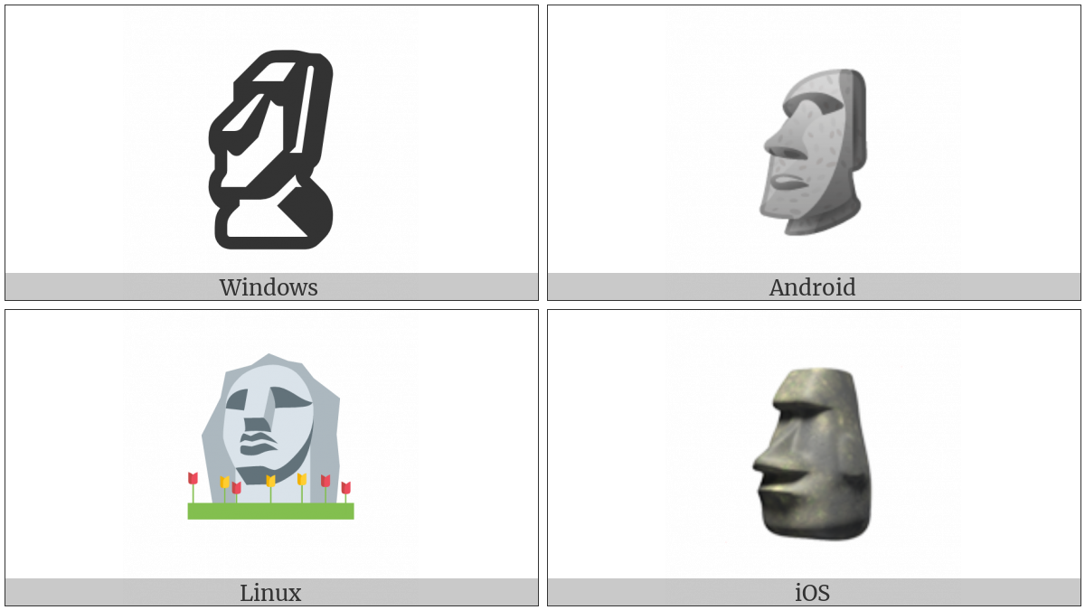 Moyai on various operating systems