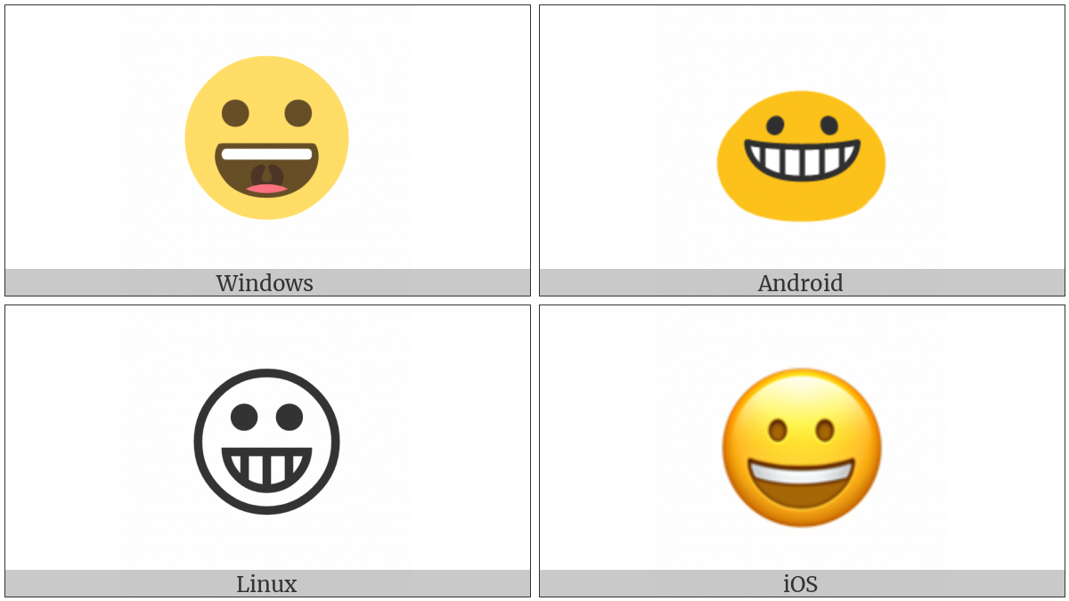 Grinning Face on various operating systems