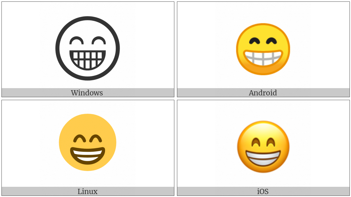 Grinning Face With Smiling Eyes on various operating systems