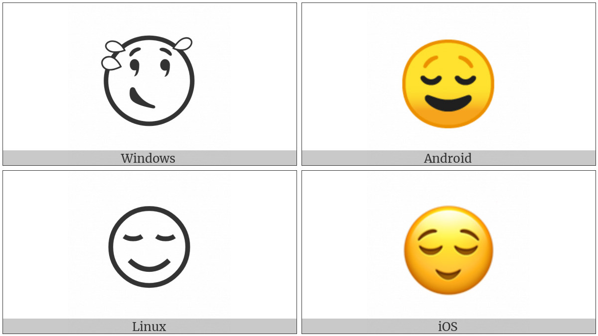 Relieved Face on various operating systems