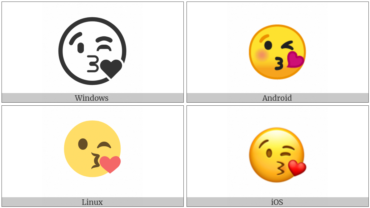 Face Throwing A Kiss on various operating systems