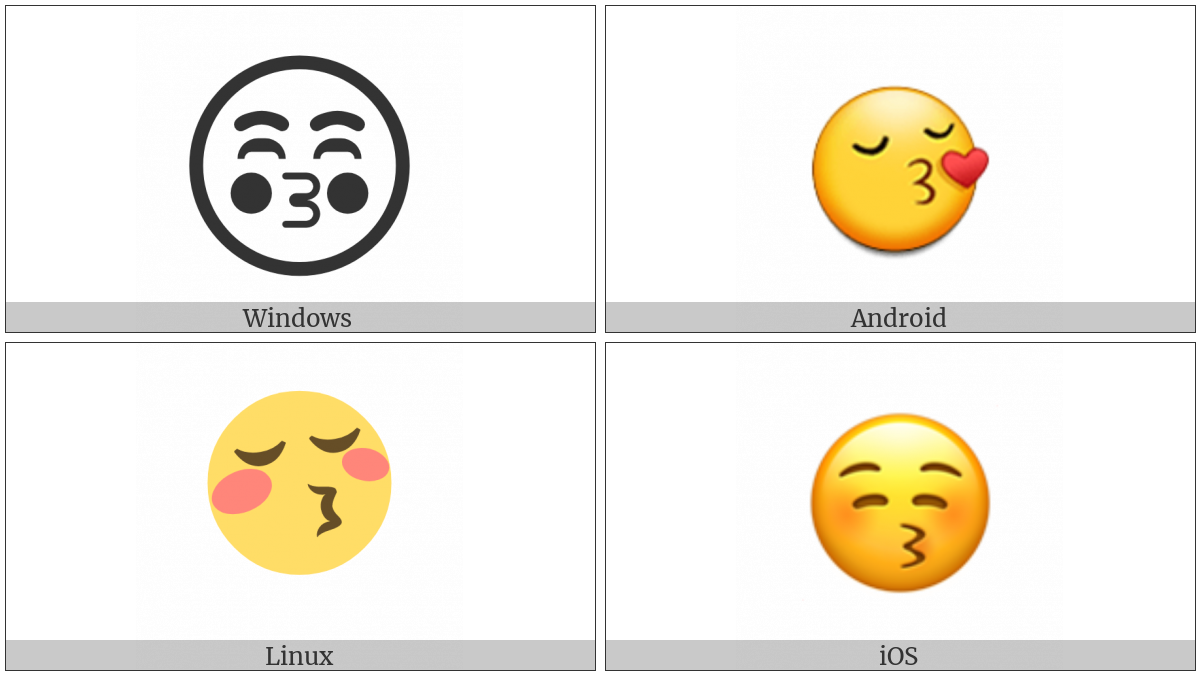 Kissing Face With Closed Eyes on various operating systems