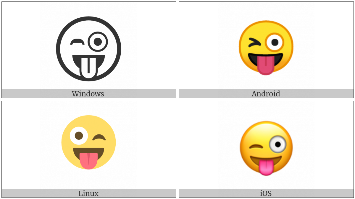 Face With Stuck-Out Tongue And Winking Eye on various operating systems