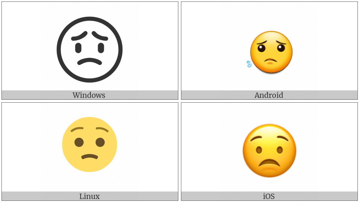Worried Face on various operating systems