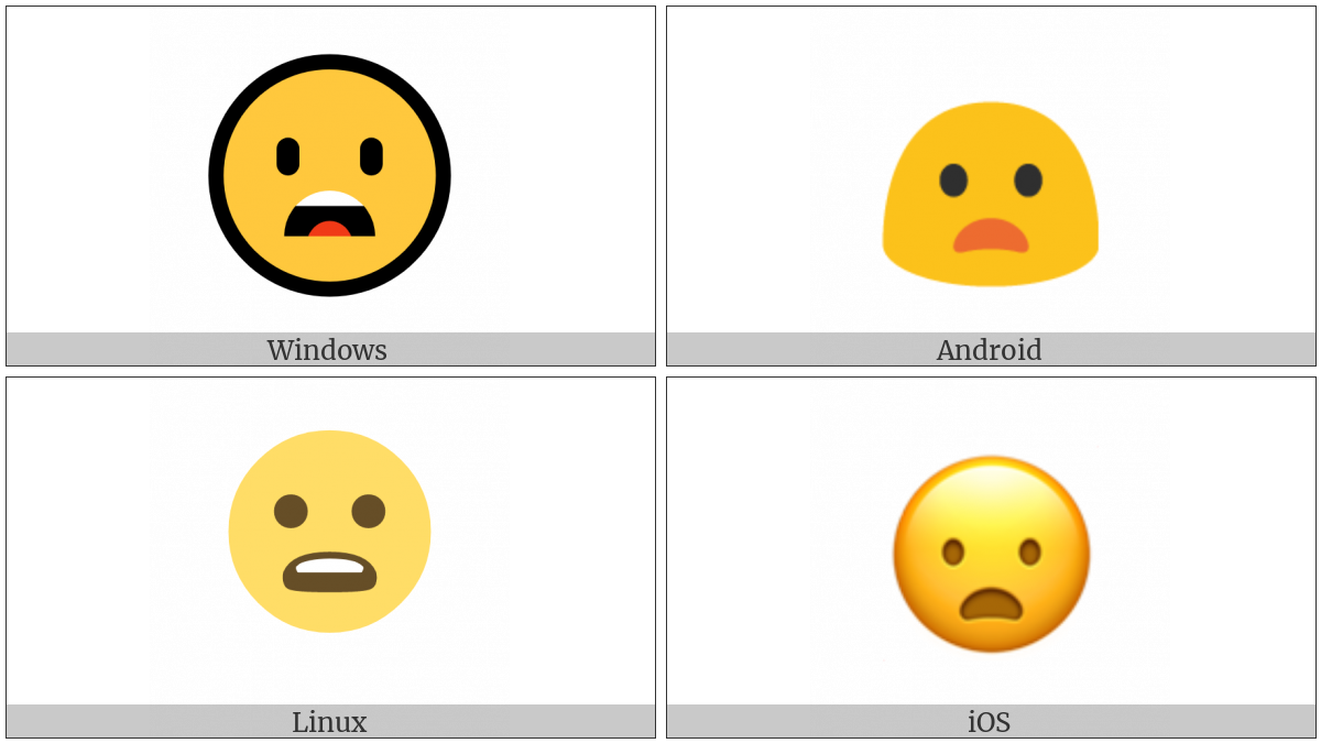 Frowning Face With Open Mouth on various operating systems