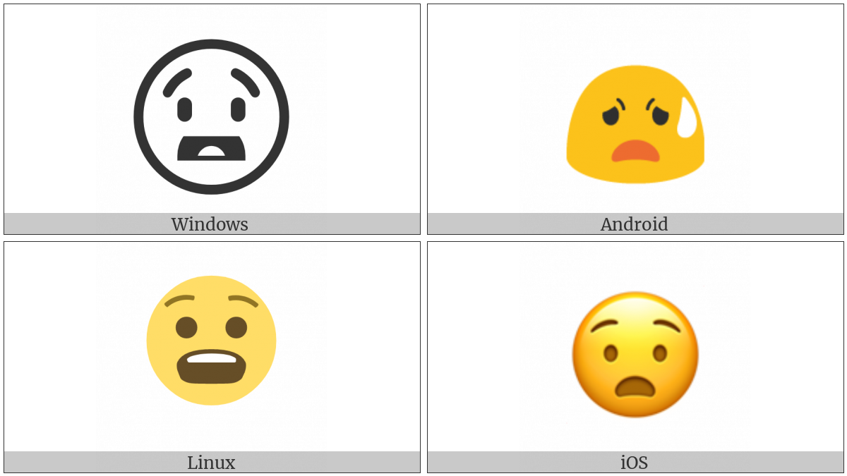 Anguished Face on various operating systems