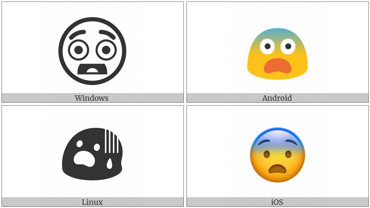 Fearful Face on various operating systems