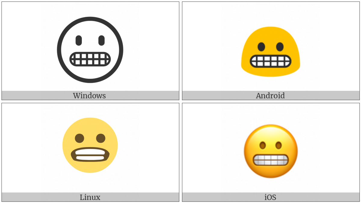 Grimacing Face on various operating systems