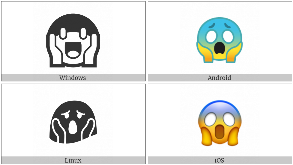 Face Screaming In Fear on various operating systems