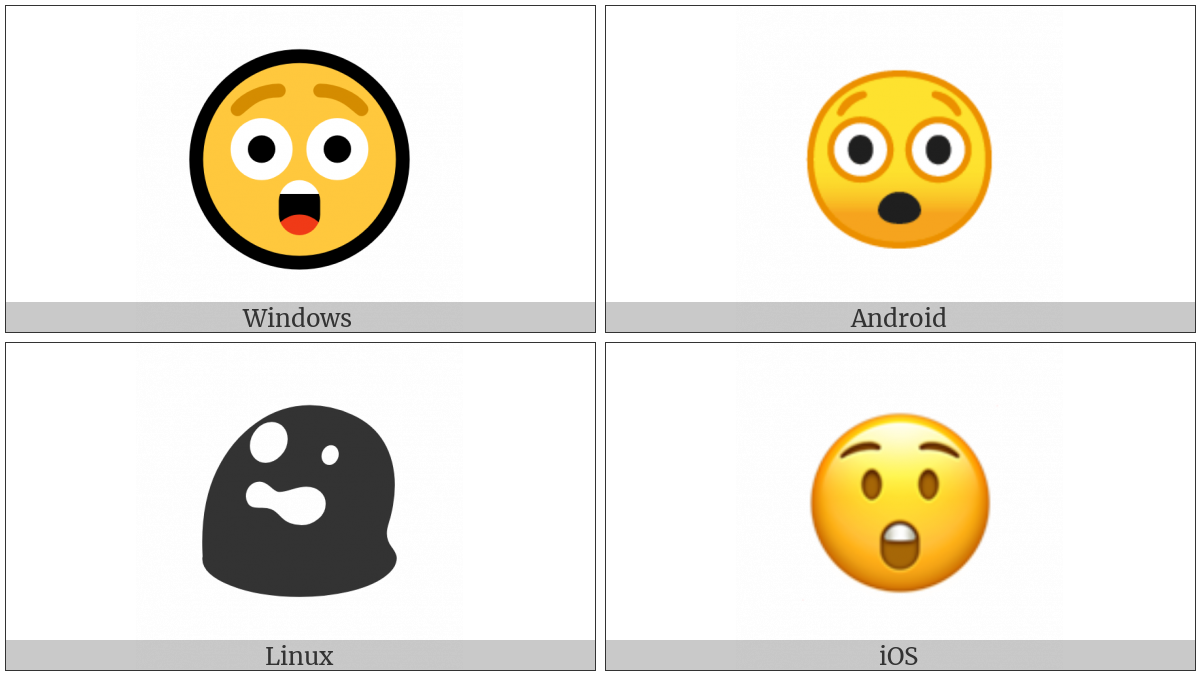 Astonished Face on various operating systems