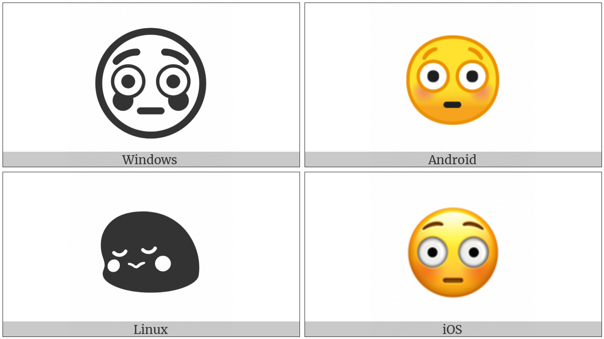 Flushed Face on various operating systems