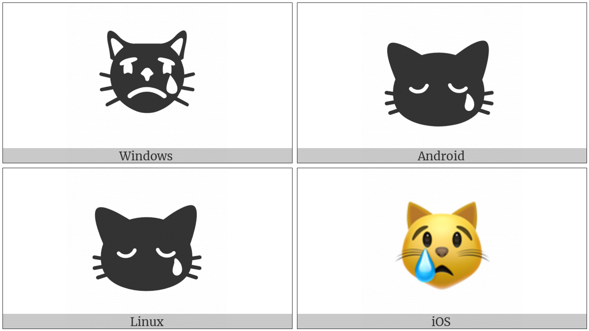 Crying Cat Face on various operating systems