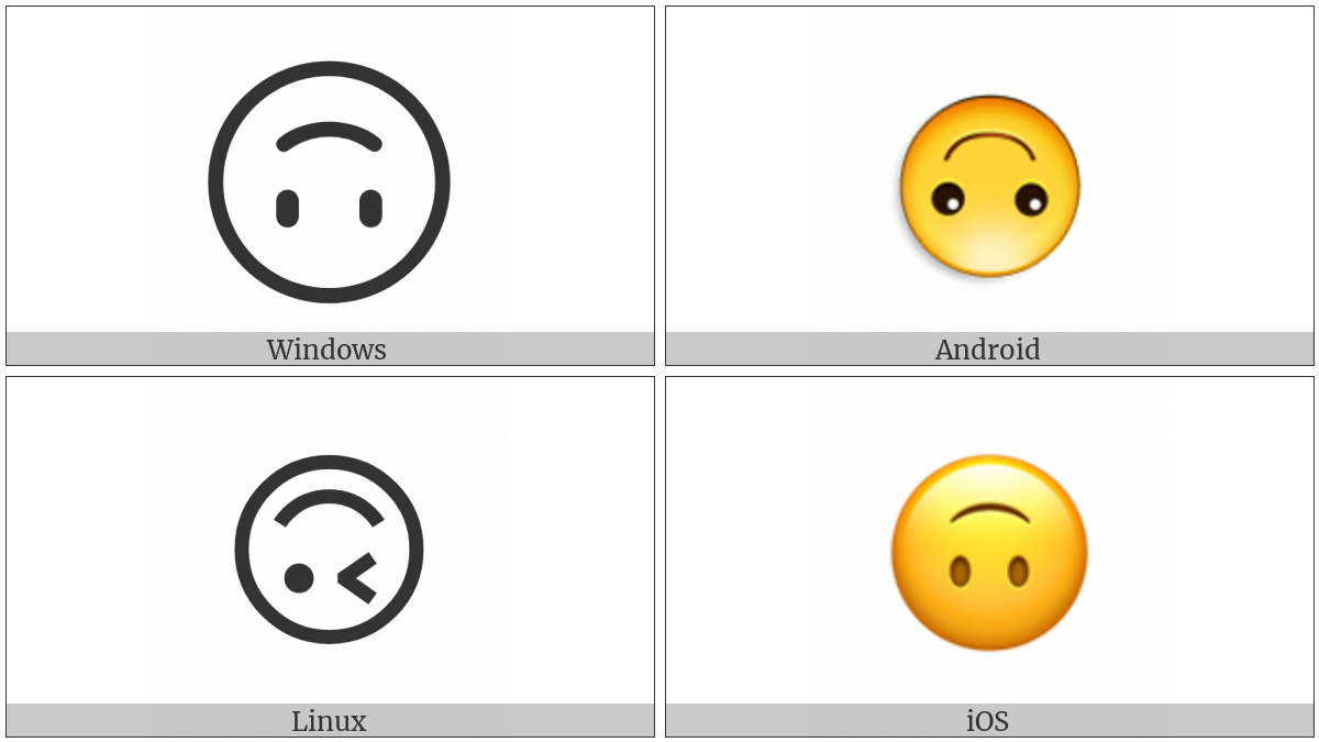 Upside-Down Face on various operating systems