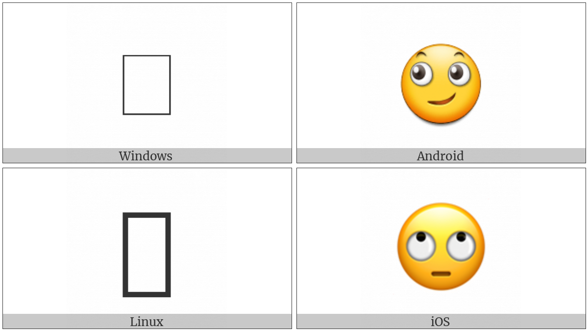 Face With Rolling Eyes on various operating systems