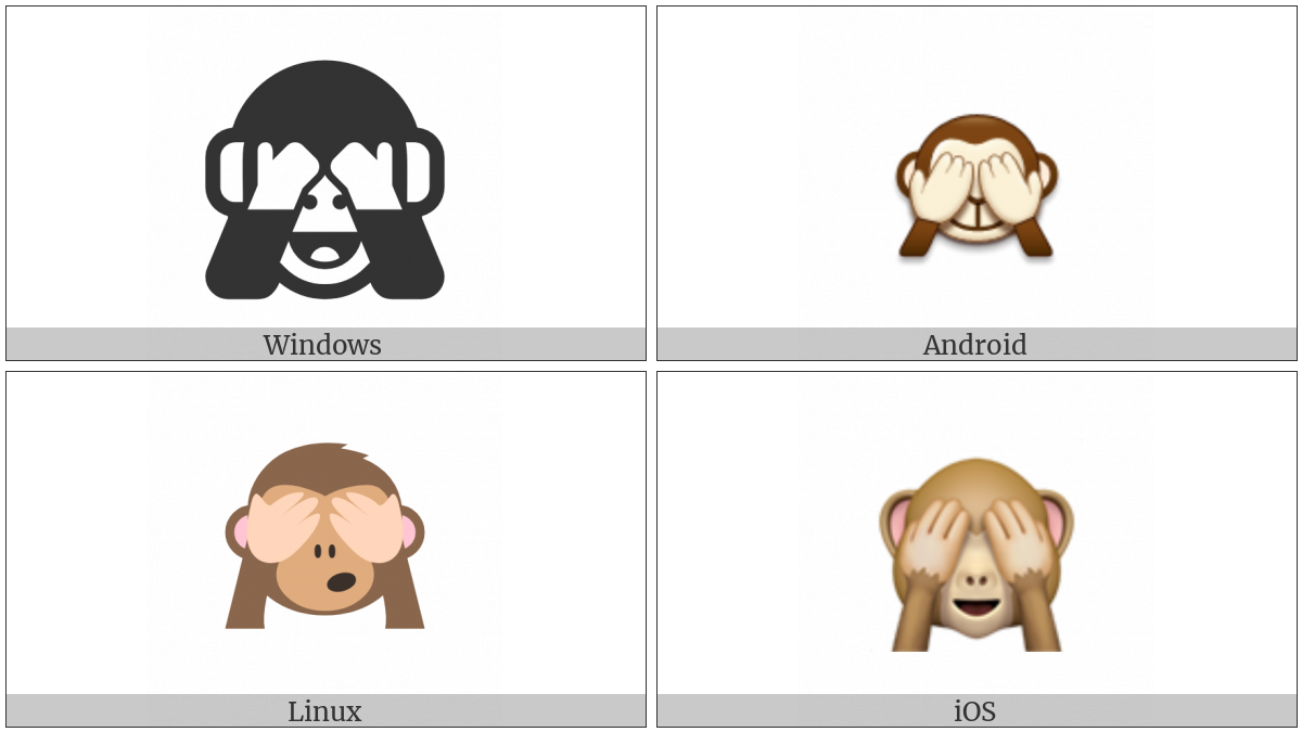 See-No-Evil Monkey on various operating systems