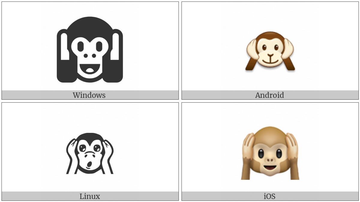 Hear-No-Evil Monkey on various operating systems