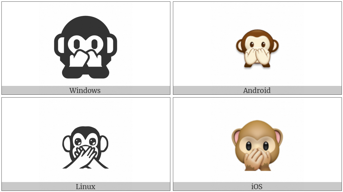 Speak-No-Evil Monkey on various operating systems