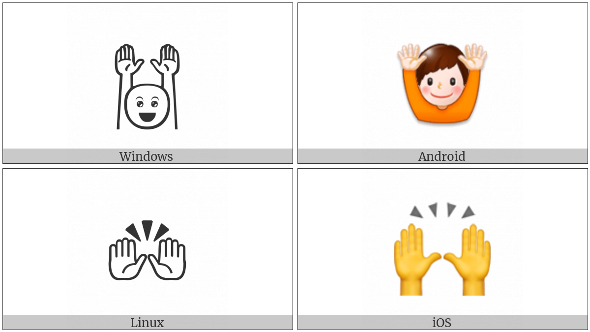 Person Raising Both Hands In Celebration on various operating systems