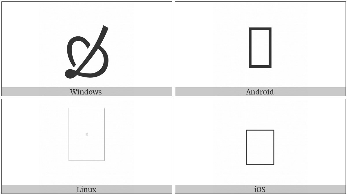 South West Pointing Leaf on various operating systems