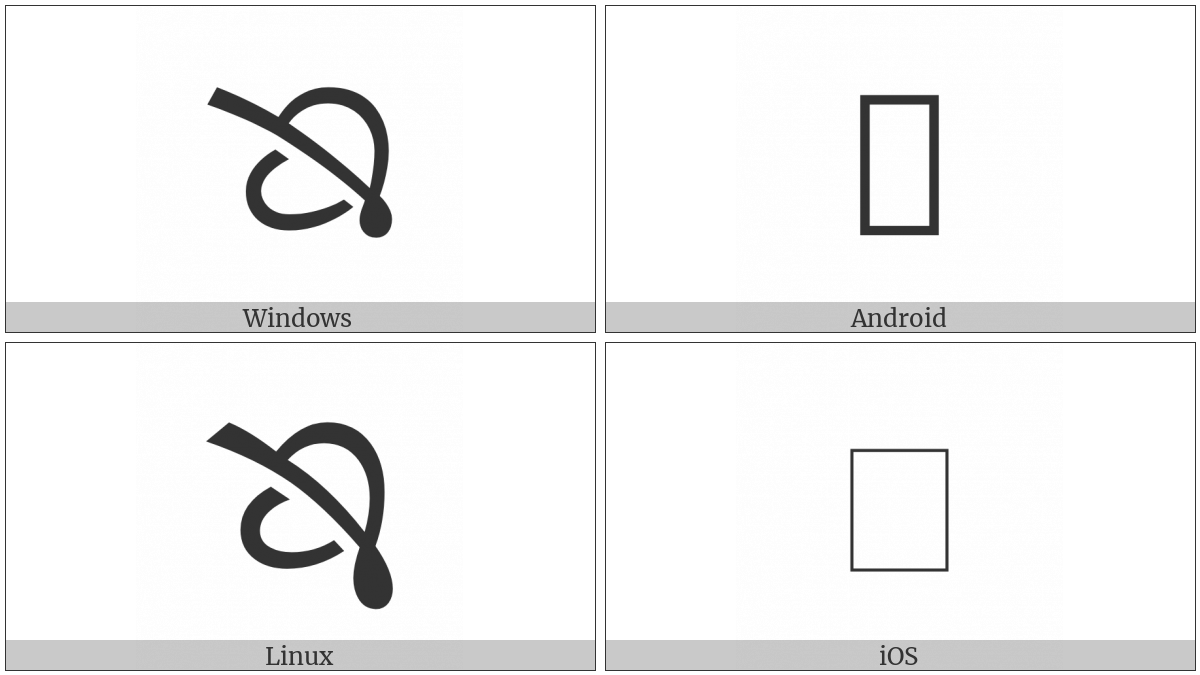South East Pointing Leaf on various operating systems