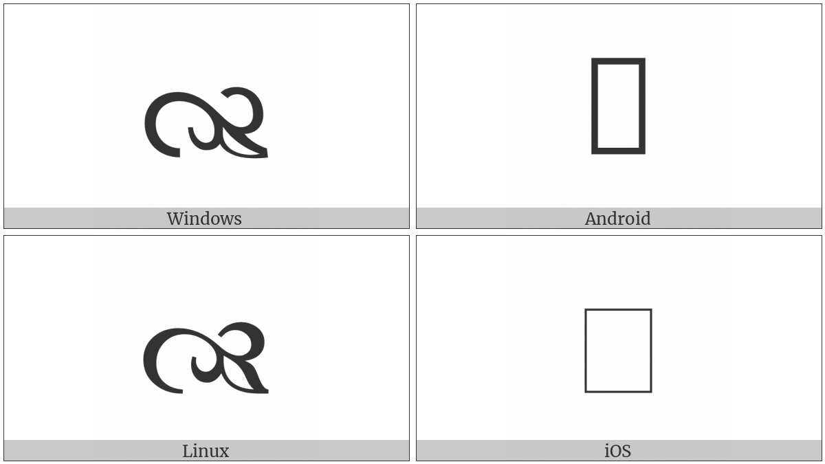 South East Pointing Bud on various operating systems