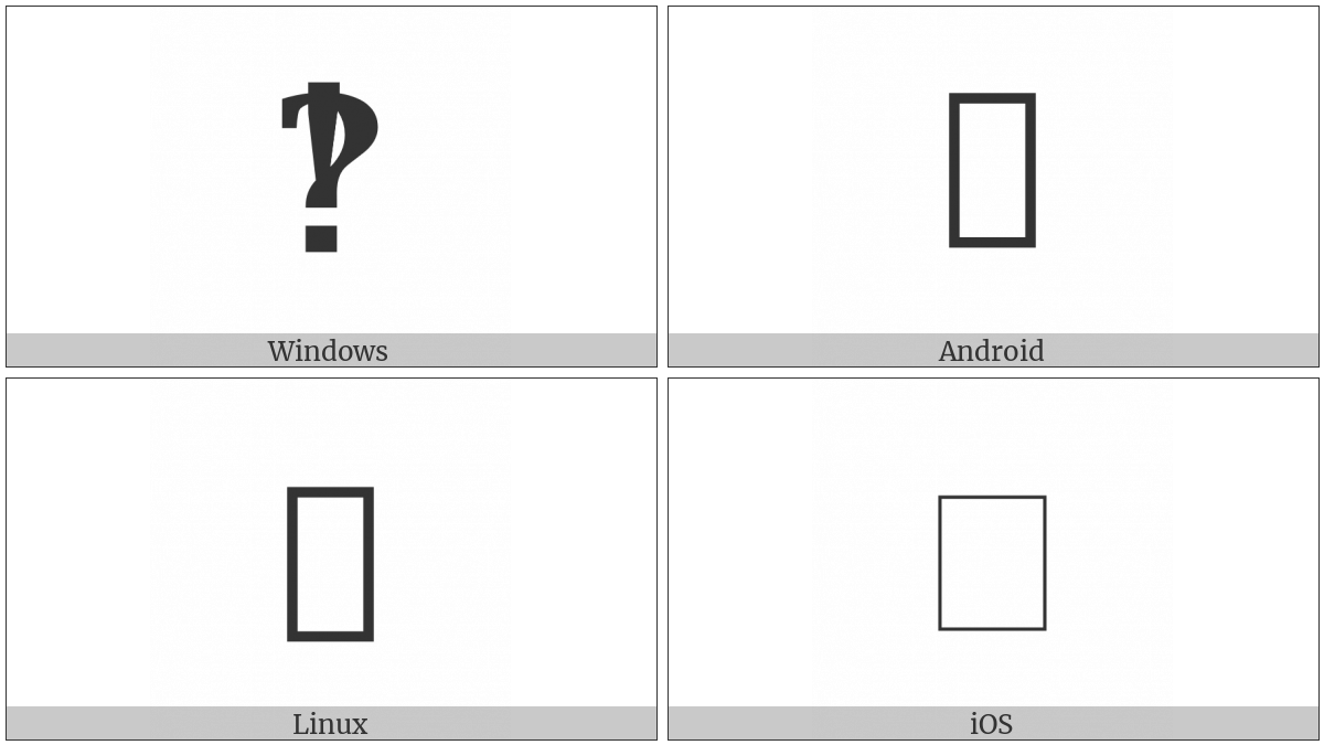 Heavy Interrobang Ornament on various operating systems