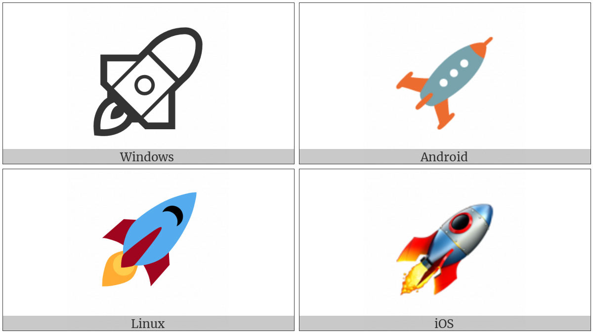 Rocket on various operating systems