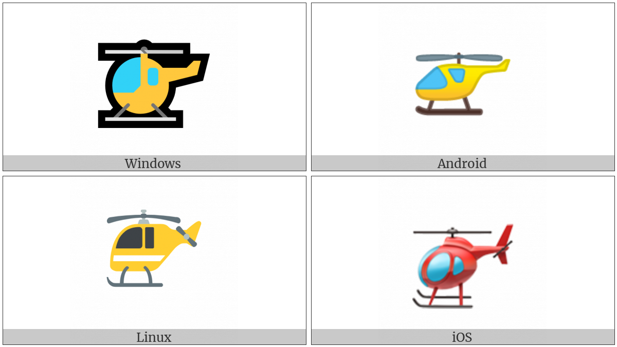 Helicopter on various operating systems