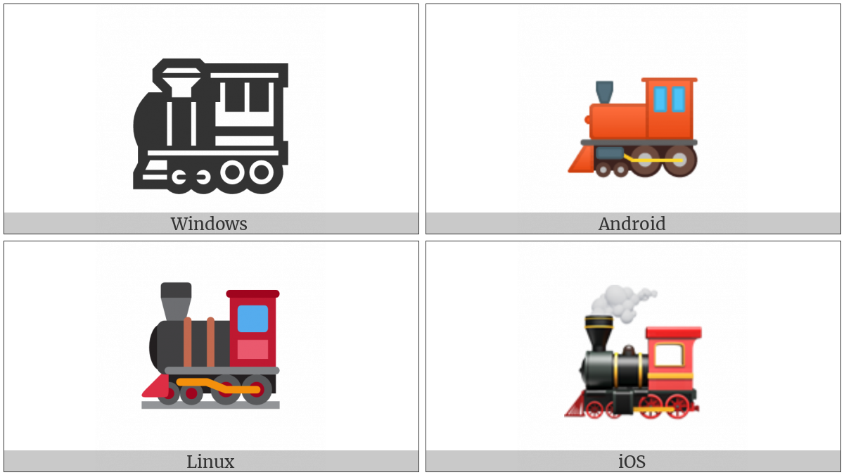 Steam Locomotive on various operating systems