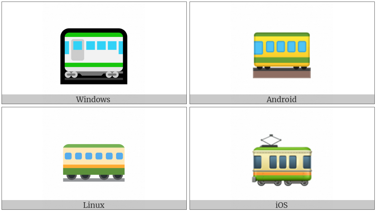 Railway Car on various operating systems