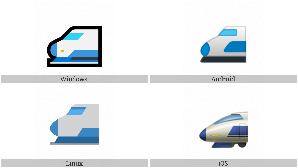 High-Speed Train With Bullet Nose on various operating systems